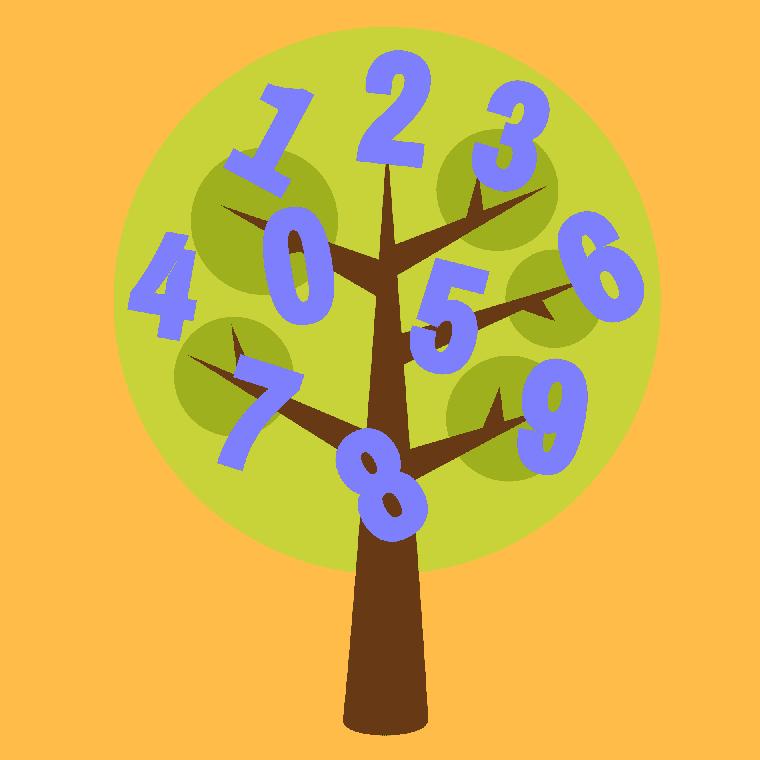 Numerologia Transgeneracional y Energética